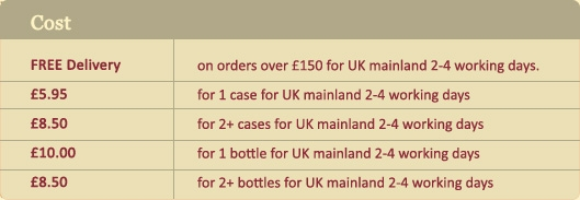 Wine Delivery Charges